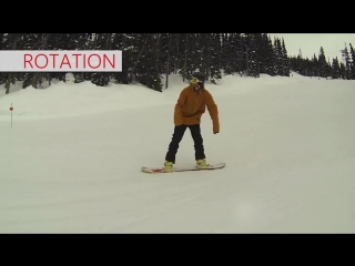 How to Backside 180 in the Park - Snowboarding Tricks Goofy (SnowboardProCamp)
