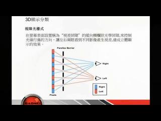 Gadmei Ультратонкий портативный 3D медиаплеер P63