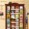 Knigdoma.net - первый детский книжный интернет-м