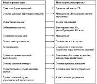 Ста Онов, Челябинск, id66205994