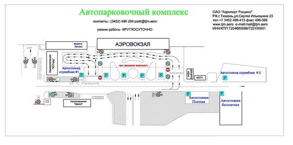 Схемы аэропорта