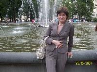 Наталия Целевская