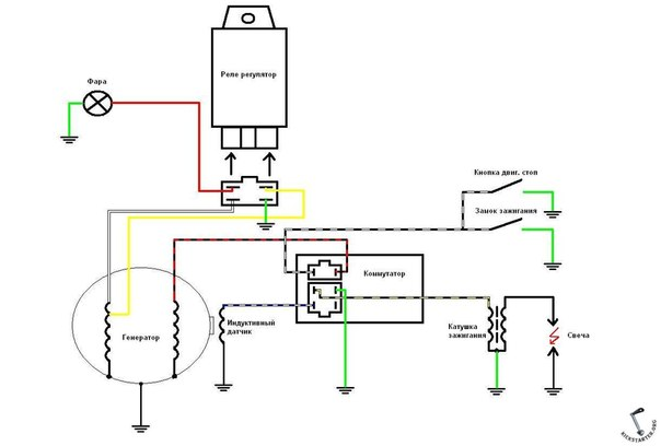 Электро-схема мотоцикла ИРБИС