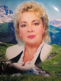 Людмила Якименко-Тяжкун, 2 апреля 1994, Прилуки, id155946267