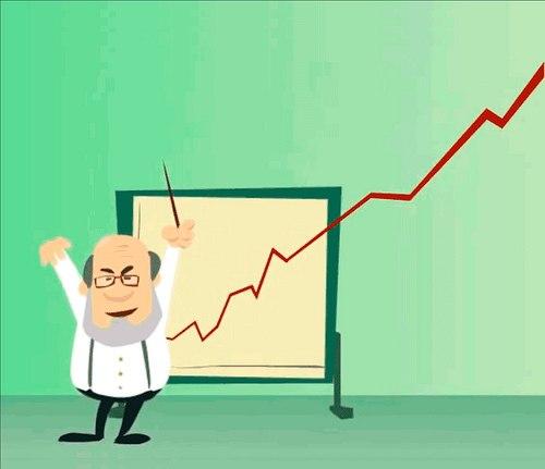 Финансовые рынки лекции
