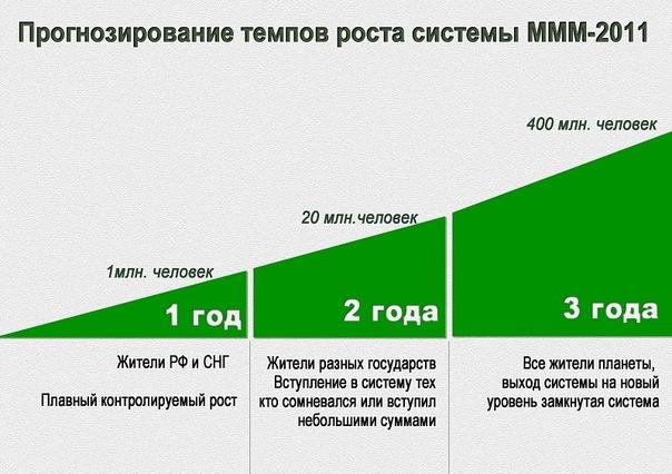 http://cs5782.vkontakte.ru/u37423131/137797755/x_41b53c76.jpg