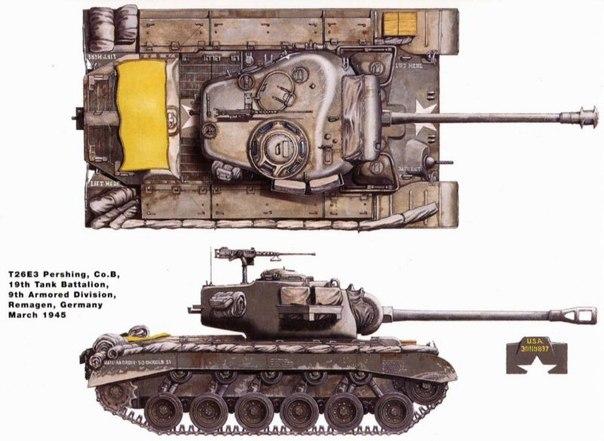 Бронирование тяжелого танка