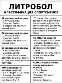 Абдул Абдулиев, 14 октября , Владивосток, id163160413