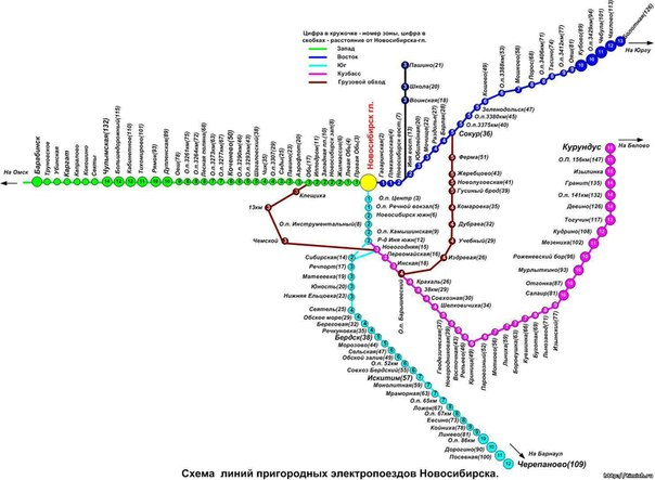 Схема движения электропоездов