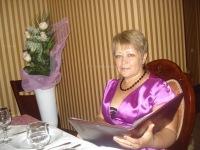 Olga Averina, 9 июля , Тобольск, id161167344