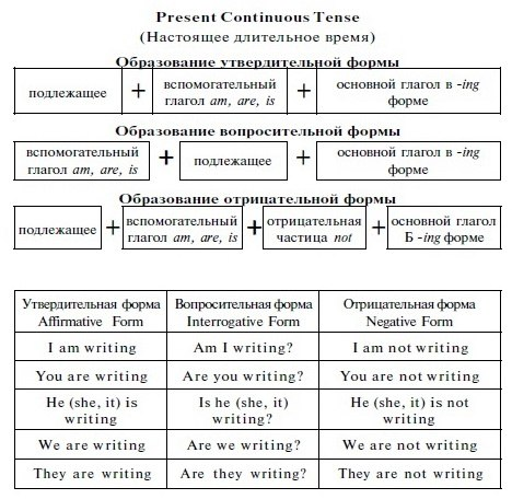 #grammar