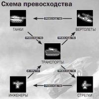 Вауыпу Пукпуп, 21 марта , Коломна, id45219073