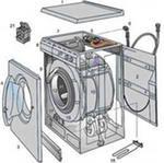 ремонт стиральных машин, посудомоечных машин, электроплит Bosch, LG, Samsung, DAEWOO, Ariston, Indesit, BEKO...
