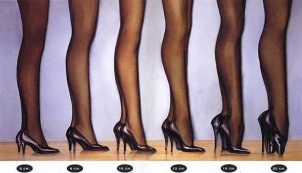 Ученые высчитали идеальную высоту каблука.  Какой бывает каблукопад...