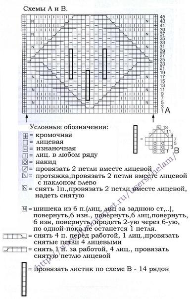 Обратная связь. шерстянные и п/ш. Контакты. Схема со спутника. Товары из Монголии. Шапки женские