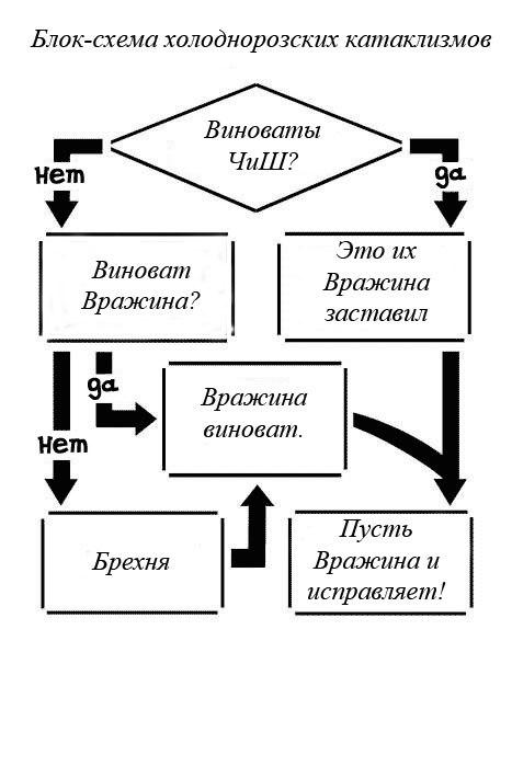 Арты - ассоциации с игрой - Страница 2 Y_2267cdce