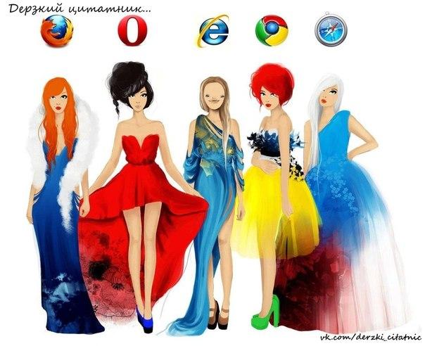 Каким браузером вы чаще пользуетесь