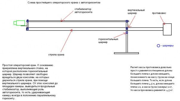 Фотографии Операторская