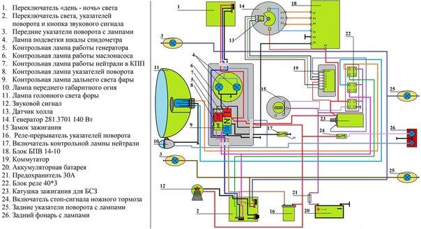 Электрическая Схема Новой