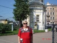 Светлана Снагощенко, 30 января 1981, Самара, id59201874