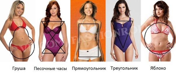 ТИПЫ ФИГУР и их коррекция: | В Моде | Online журнал | Мода, Одежда ...
