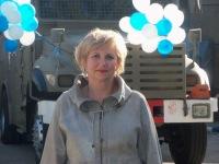 Татьяна Глобин, 13 ноября 1964, Киев, id171005412