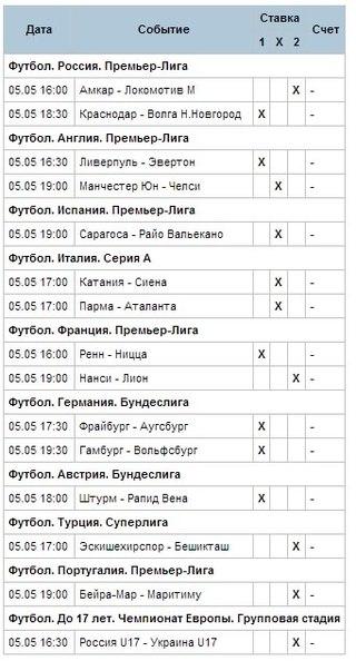 Бесплатные прогнозы на спорт tipbet налоговые ставки транспортного налога по ярославской области