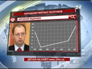 Протест Тимошенко у лікарні вивів її на перше мшсце в рейтингу 24tv.ua