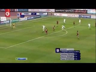 Arshavin Goal in Zenit againts Rubin HD