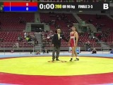 ОТ-Болгария: 96 кг: Тимченко (UKR) - Koutsioumpas (GRE) (Repechages)