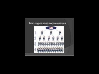 Орифлейм.Дуплицирование в МЛМ.Вебинар 11.08.12