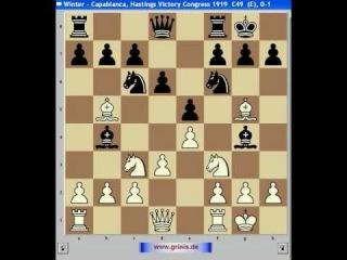Анализ шахматной партии. Дебют четырёх коней. Партия №7 Винтер -  Капабланка, Гастингс 1919 год