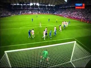 Евро-2012: вспомнить все