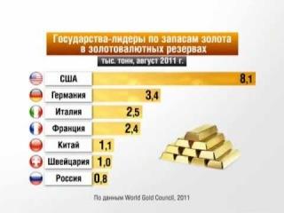 Золото.Запасы, добыча в мире, стоимость на сентябрь 2011