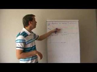 Бизнес психотерапевта. Работа на себя. Часть 2..mp4