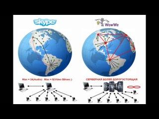 Платформы WowWe и Skype. 5 отличий.