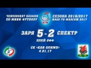 Road to Moscow 2017. 1/8 и 1/4. Заря - Спектр