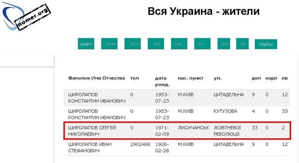 Останки двух тел с шевроном ВС России обнаружены на Луганщине - Цензор.НЕТ 1616