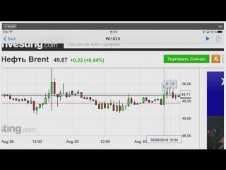 TeleTrade: Вечерний обзор, 30.08.2016 - На рынках полное затишье