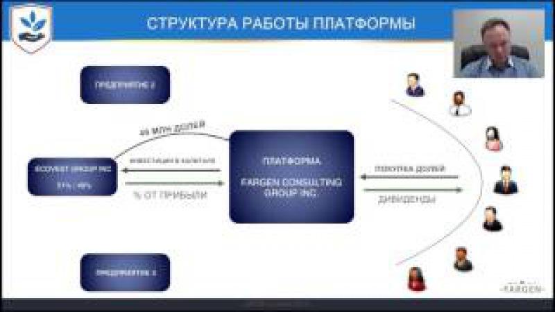 Fargen Consultin Group потенциал ДОХОДА 12. 05. 2016