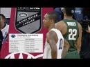 NCAA Basketball. Michigan State - Penn State 07.01.16
