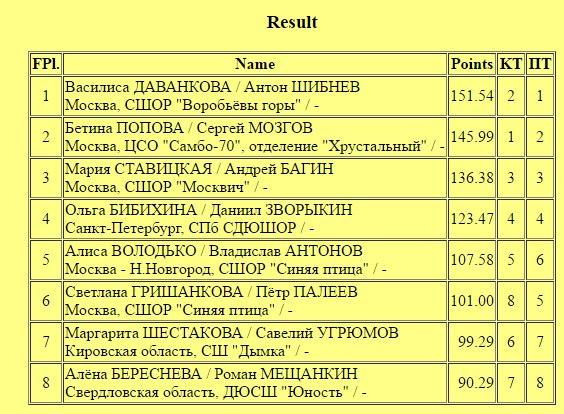 Бетина Попова - Сергей Мозгов - Страница 8 HQiziVDmRKU