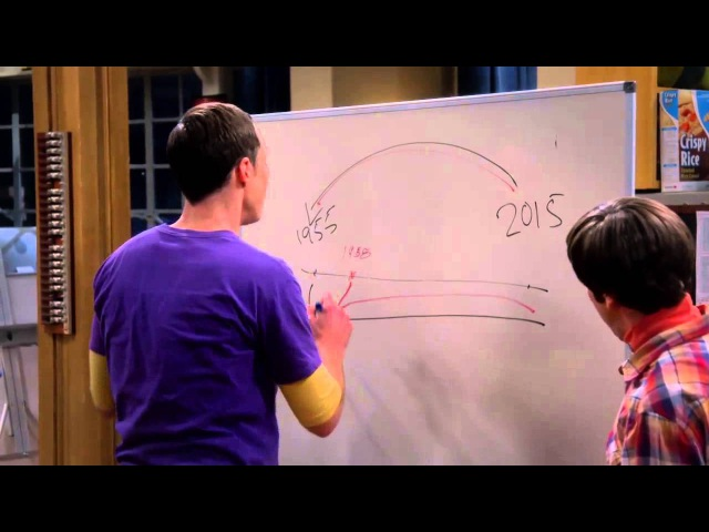 BBT: English grammar in time travel problem