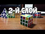 Обучение по сборке Кубика Рубика 3x3 (2-й слой).