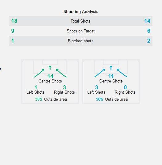 """""""მილანი"""" 1-0 """"პესკარა"""": სტატისტიკა, შეფასებები და ვიდეო მიმოხილვა"""