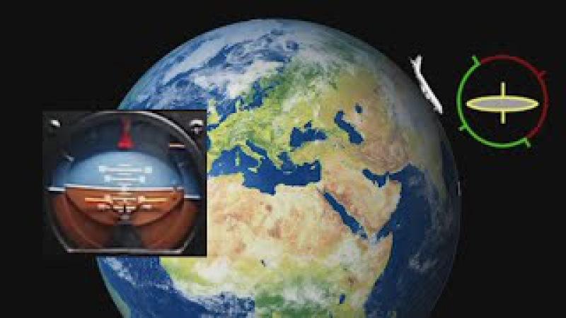 Гироскоп доказывает что земля плоская на практике воздухоплавания