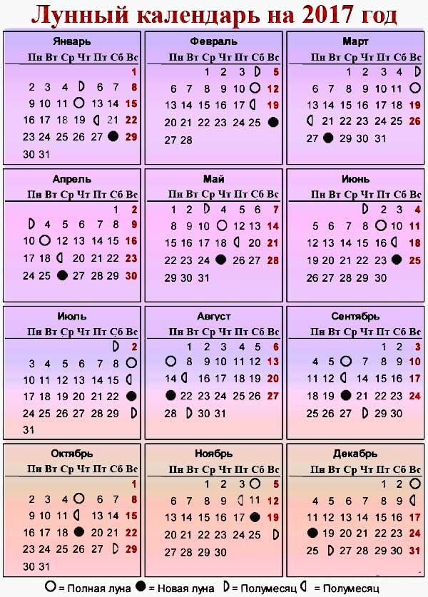 Благоприятные дни посадок на 2017 год