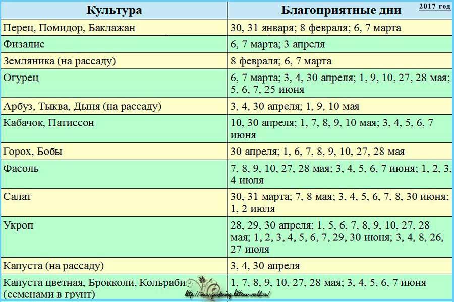 Календарь шестидневной рабочей недели на 2015 год