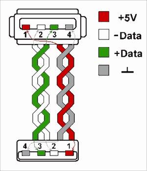 USB-кабель из витой пары
