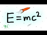Einsteins Proof of E=mc²